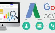 如何创建谷歌广告?Google Ads投放流程介绍