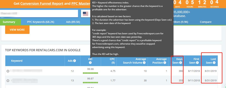 如何监视和分析Google广告竞争对手