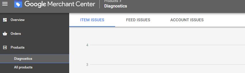feed diagnostics