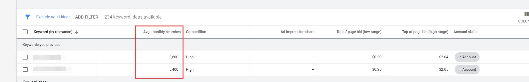 谷歌广告关键词