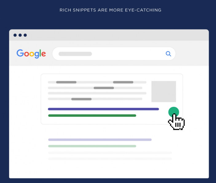 谷歌SEO富摘要Rich Snippet介绍 - Brian Dean的内容优化策略第五章