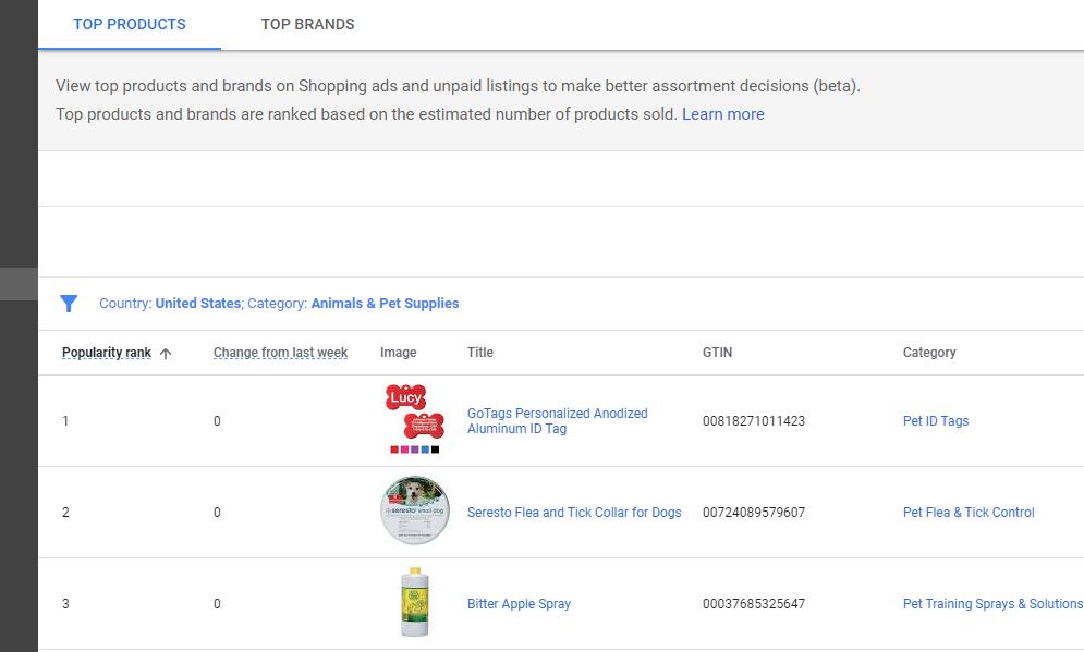 Google Shopping谷歌购物广告2020上半年更新总汇