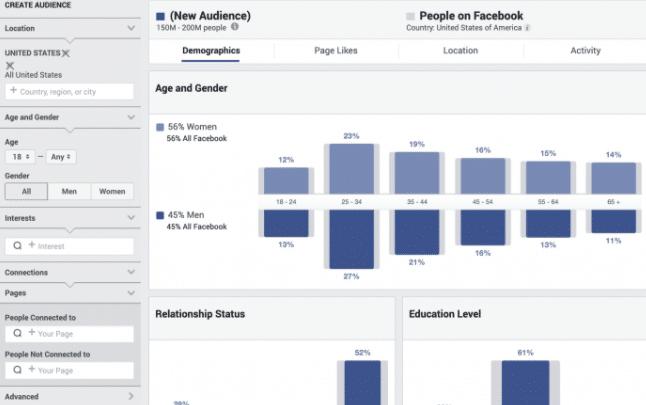 如何用Facebook Insights受众洞察研究受众