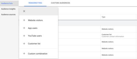 谷歌再营销展示广告的原理和教学-GDN Remarketing广告指南